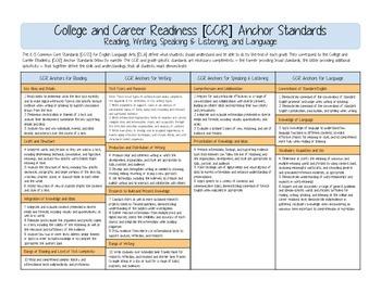 4th Grade CCSS PDF