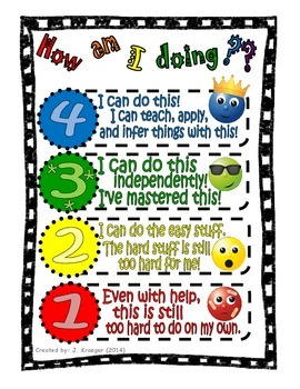 4th Grade CCSS Proficiency Scale Blocks ELA and Math