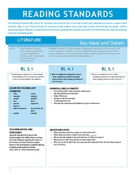 4th Grade Ca Common Core Content Standards with Prompts for ELA and Math Booklet