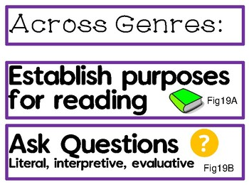 4th Grade Cafe aligned to TEKS (Reading & Writing bundle)