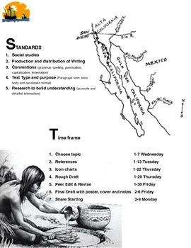 4th Grade California Explorers Research Project