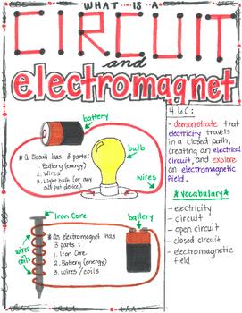 4th Grade Circuits