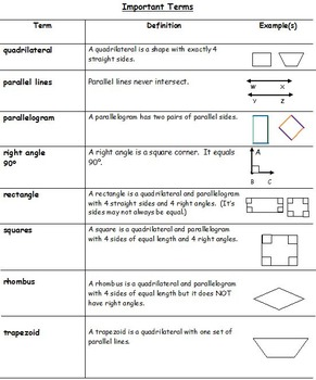 4th Grade-Classifying Quadrilaterals (Common Core Worksheets)