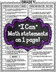 Common Core Math Checklists - 4th Grade