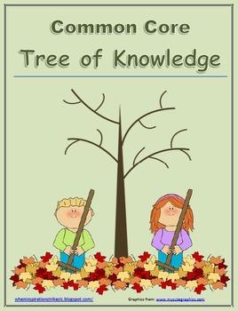 4th Grade Common Core Acorn Tree Display