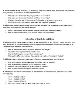 4th Grade Common Core Aligned Close Reading Toolkit for Informational Text