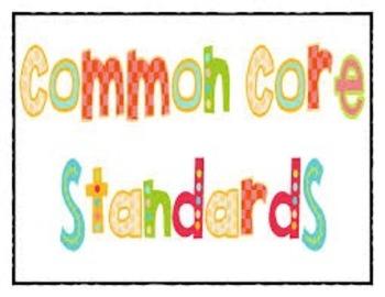 4th Grade Common Core Aligned Vocabulary