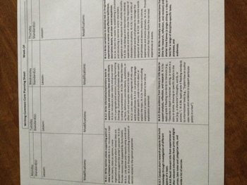 4th Grade Common Core Aligned Writing Plan Sheet (Includes Standards)