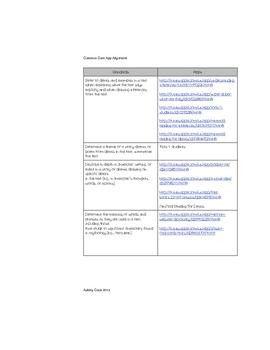 4th Grade Common Core Apps