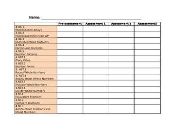 4th Grade Common Core Assessment Tracker