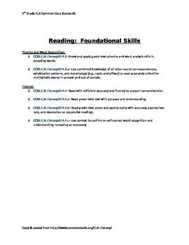 4th Grade Common Core ELA Checklist