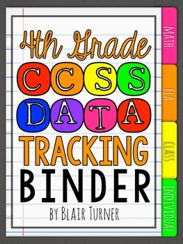 4th Grade Common Core Data Tracking Binder {EDITABLE!}