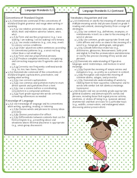 Common Core ELA & Math Standards Reference Sheets - 4th Grade