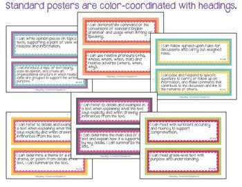 4th Grade Common Core ELA Posters