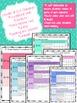 4th Grade Common Core ELA Skill Tracker and Checklist