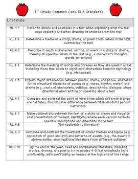4th Grade Common Core ELA Standards