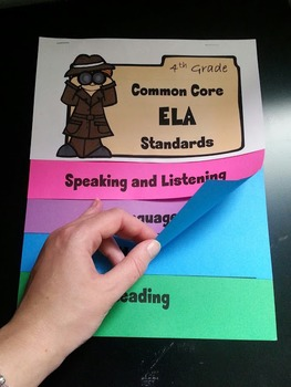 4th Grade Common Core ELA Standards Flip Book