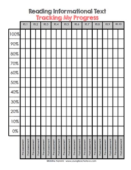 Student Data Tracking Binder | Data Graphing: 4th Grade ELA Literacy *EDITABLE*