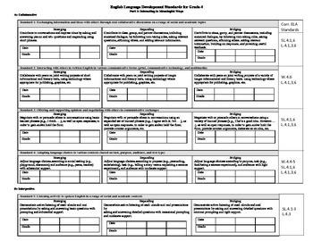 4th Grade Common Core ELD Monitoring Portfolio/Folder Template