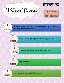 "4th Grade Common Core English Language Arts ""I Can"" Statements"