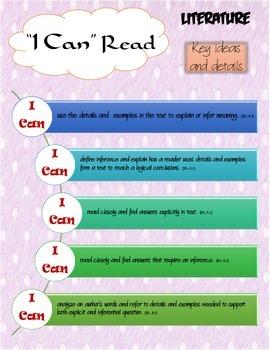 "4th Grade Common Core English Language Arts ""I Can"" Statements"