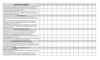4th Grade Common Core Standards (English) Student Chart