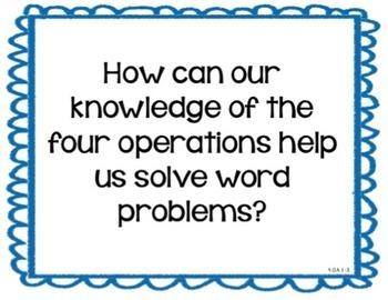 4th Grade Common Core {Essential Questions & Learning Goals - Marzano} EDITABLE