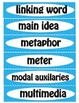 4th Grade Common Core Language Arts Vocabulary Word Wall Cards