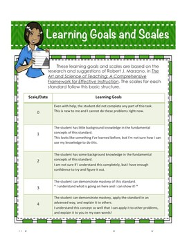 4th Grade Math Assessment with Proficiency Scales - Editable - Distance Learning