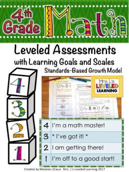 4th Grade Common Core Math Bundle with Marzano Scales