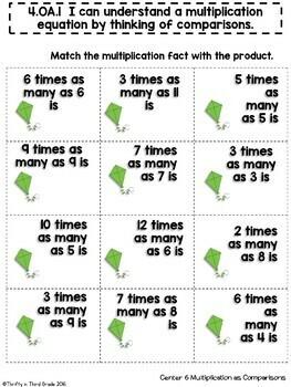 4th Grade Math Centers -Covers ALL 4th Grade Math Standards