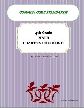 4th Grade Common Core Math Charts & Checklist
