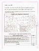 Constructed Response Assessment (CRA): 4.NF.3.c - 4th Grade Common Core