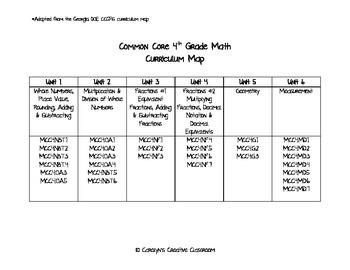 4th Grade Common Core Math Curriculum Map-6 Units
