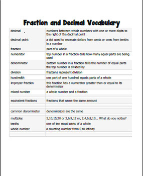 4th Grade Fractions and Decimals Enrichment Projects, Vocabulary Handout