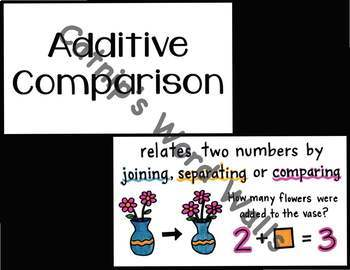 4th Grade Common Core Math Flash Cards