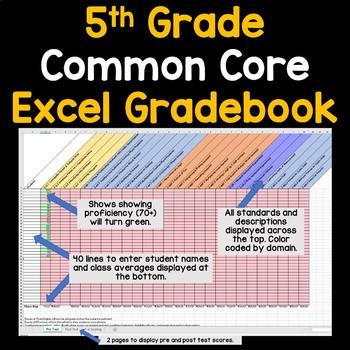 5th Grade Common Core Math Grade Book