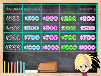 4th Grade Common Core Math Jeopardy:  End of the Year Review