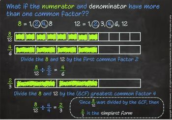 4th Grade Common Core Math Lesson: 4.NF.1 - Equivalent Fractions