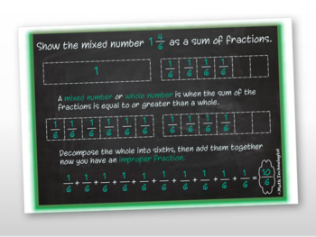 Improper Fractions to Mixed Numbers (4.NF.3.b):  Math Lesson