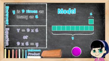 4th Grade Common Core Math Lesson: 4.OA.1 & 4.OA.2 - Multiplicative Comparison