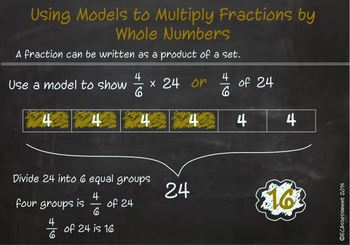 4th Grade Common Core Math Lesson: Multiplying Fractions - 4.NF.4.a.b