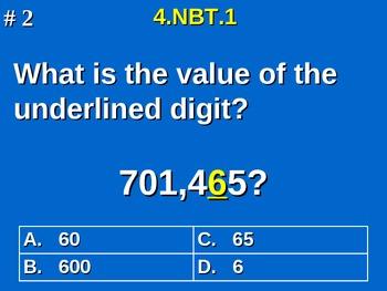4th Grade Common Core Math - Place Value Understanding 4.NBT.1