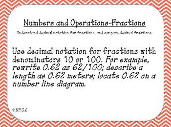 4th Grade Common Core Math Posters Chevron Theme