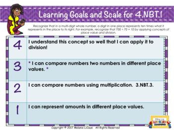 4th Grade Common Core Math Posters with Marzano Scales