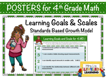 4th Grade Math Posters with Learning Goals and Scales - EDITABLE