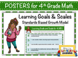 4th Grade Math Posters with Learning Goals and Marzano Scales - EDITABLE