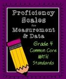 4th Grade Common Core Math Proficiency Grading Scales- Measurement & Data
