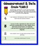 4th Grade Common Core Math Proficiency Grading Scales- Measurement & Data