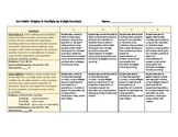 4th Grade Common Core Math Rubrics